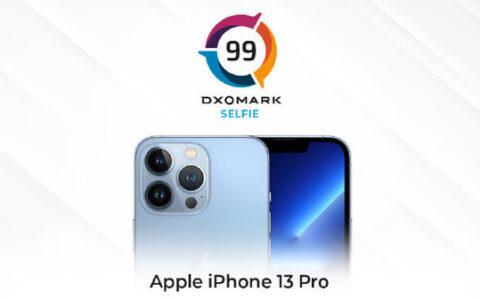 DXOMARK 公布 iPhone 13 Pro 自拍得分:99分 名列前茅